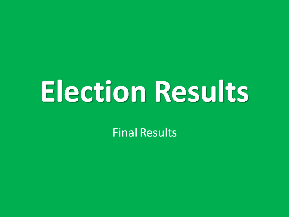 Lincoln City Election Results – Final