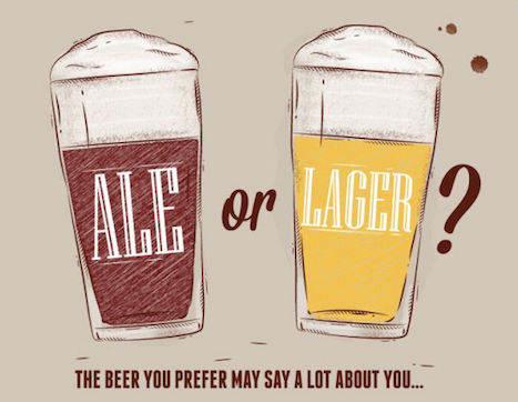 Ale Or Lager?  What You Pick Says A Lot About You
