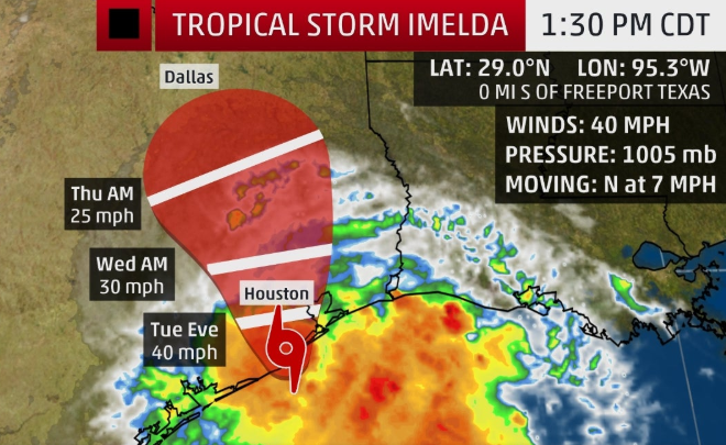 Tropical Storm Imelda Makes Landfall in SE Texas