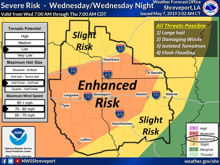 Severe Weather Possible Wednesday and Thursday!