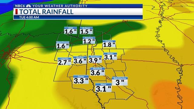 Rain and storms move in Wednesday, will continue through Friday