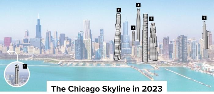 What will the Chicago skyline look like in 2023? | 101WKQX