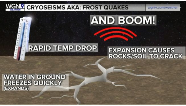 As if the cold wasn't enough … Get ready for ICE QUAKES!