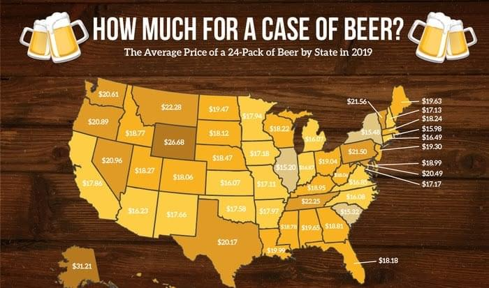 Cheers Illinois, we have the cheapest beer average in 2019.