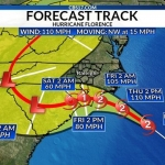 Latest hurricane updates from CBS17 & Important Links