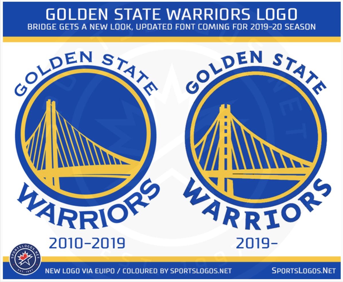 Warriors to implement logo modifications for 2019-20 season