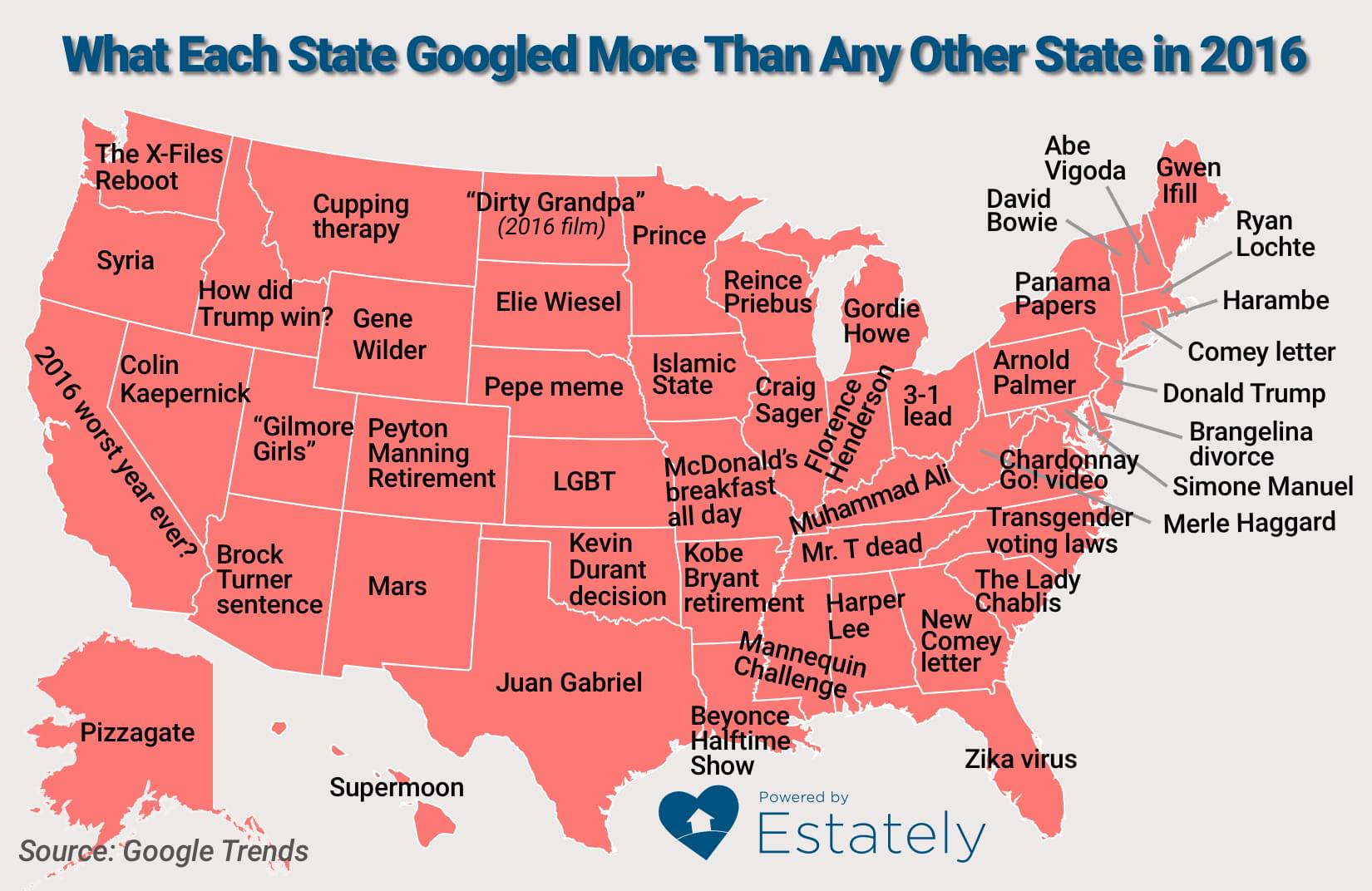 What Each State Googled More Frequently Than Any Other State in 2016