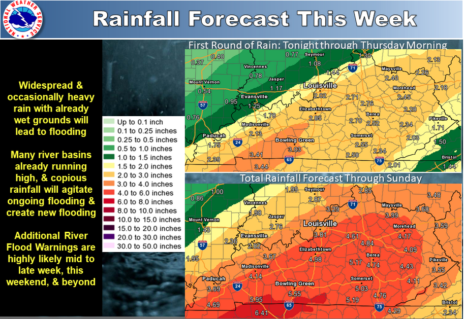 NWS issues flood watch that covers south central Kentucky