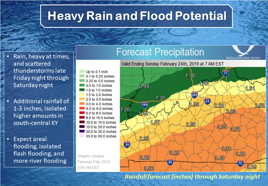 NWS issues flash flood watch for Friday night